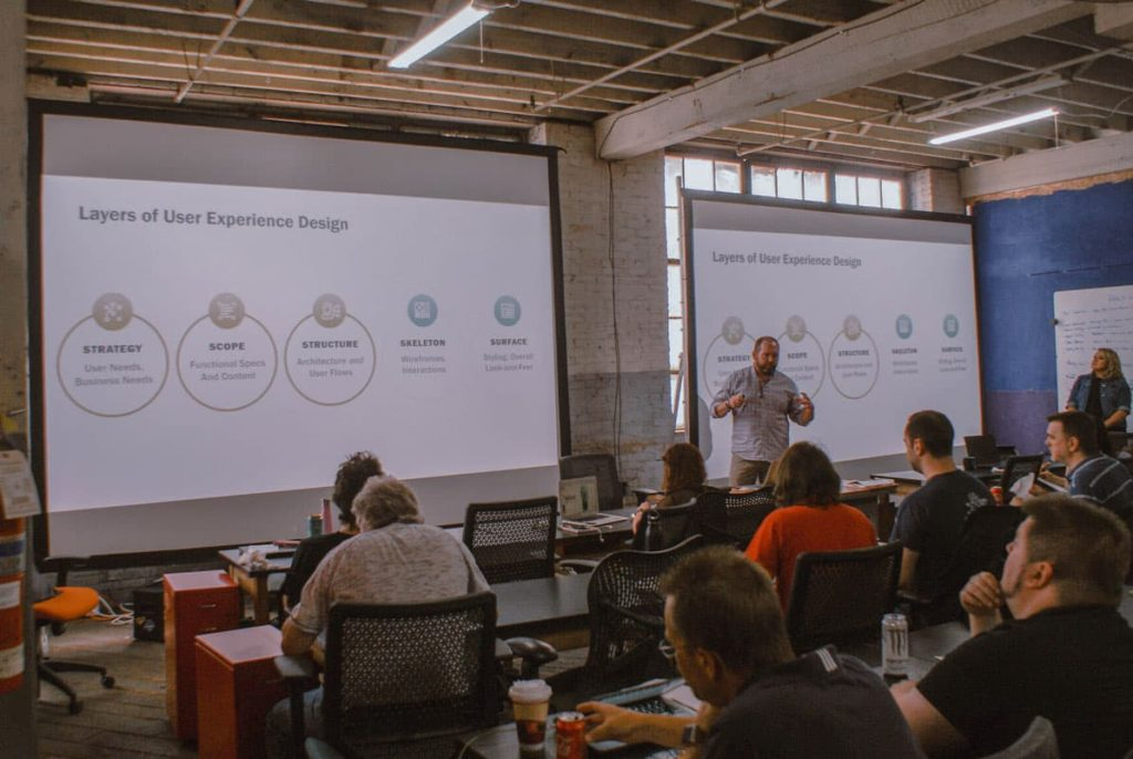 Recap: Evaluate Your UI/UX Design Practices, Become Human-Centered