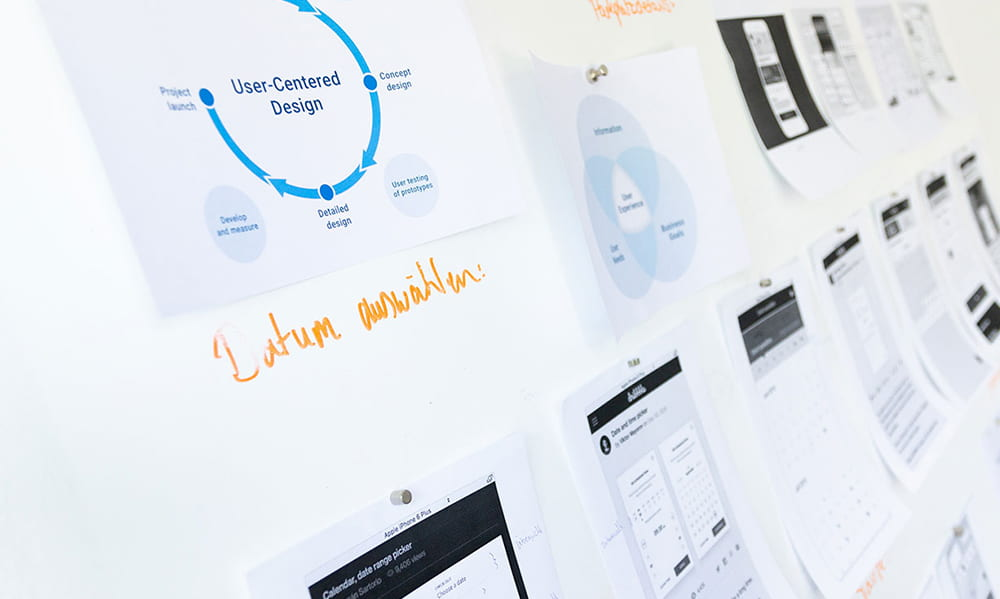 Wireframes and mind maps