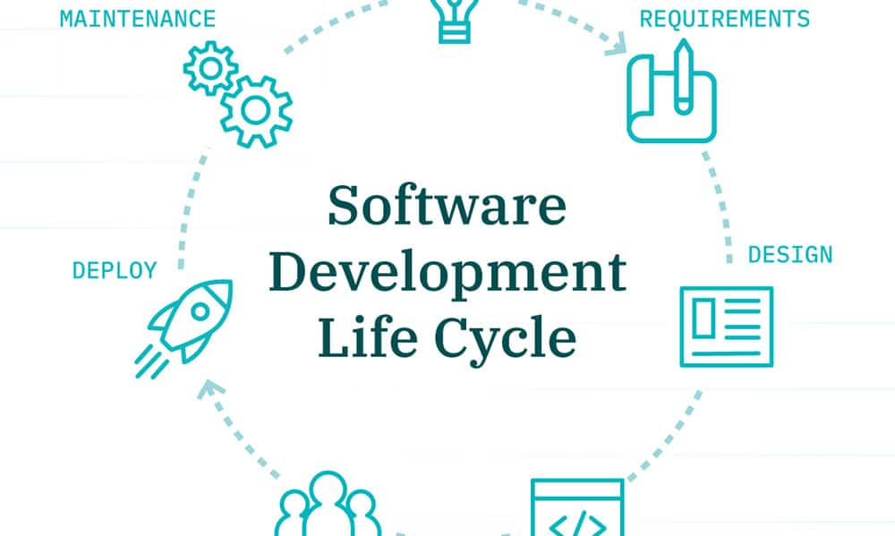 Software-Dev-Life-Cycle