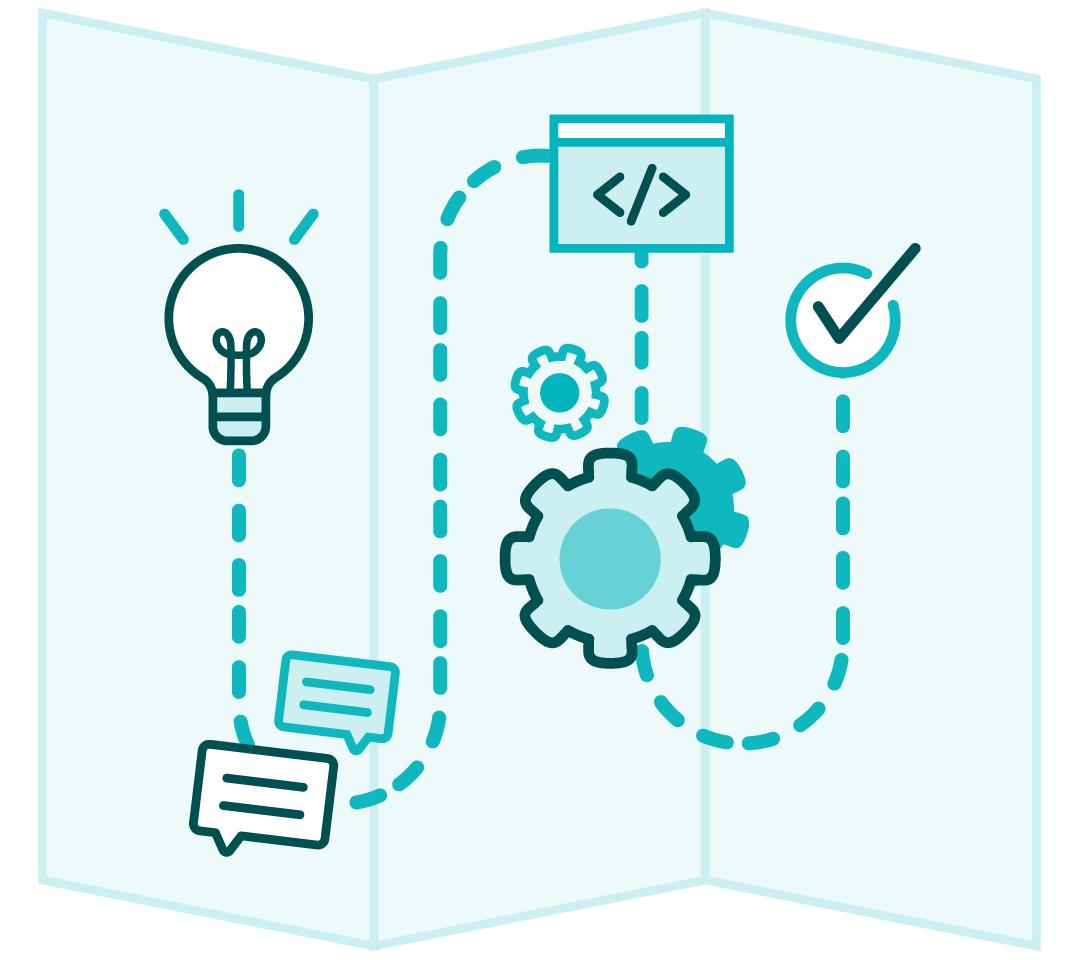 Custom Software Roadmap