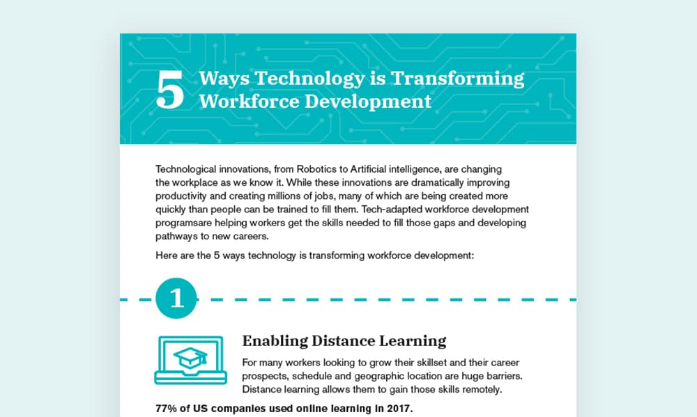 Ways Tech is tranforming th Workforce infographic thumbnail