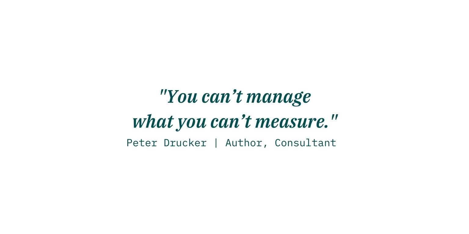 Quote from peter drucker on