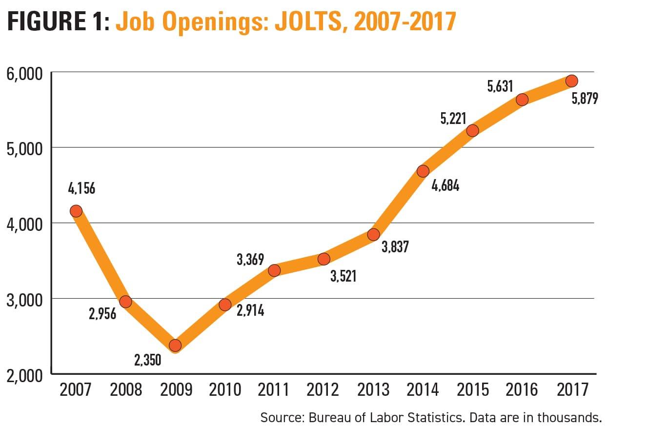 skills-gap-graph (1)